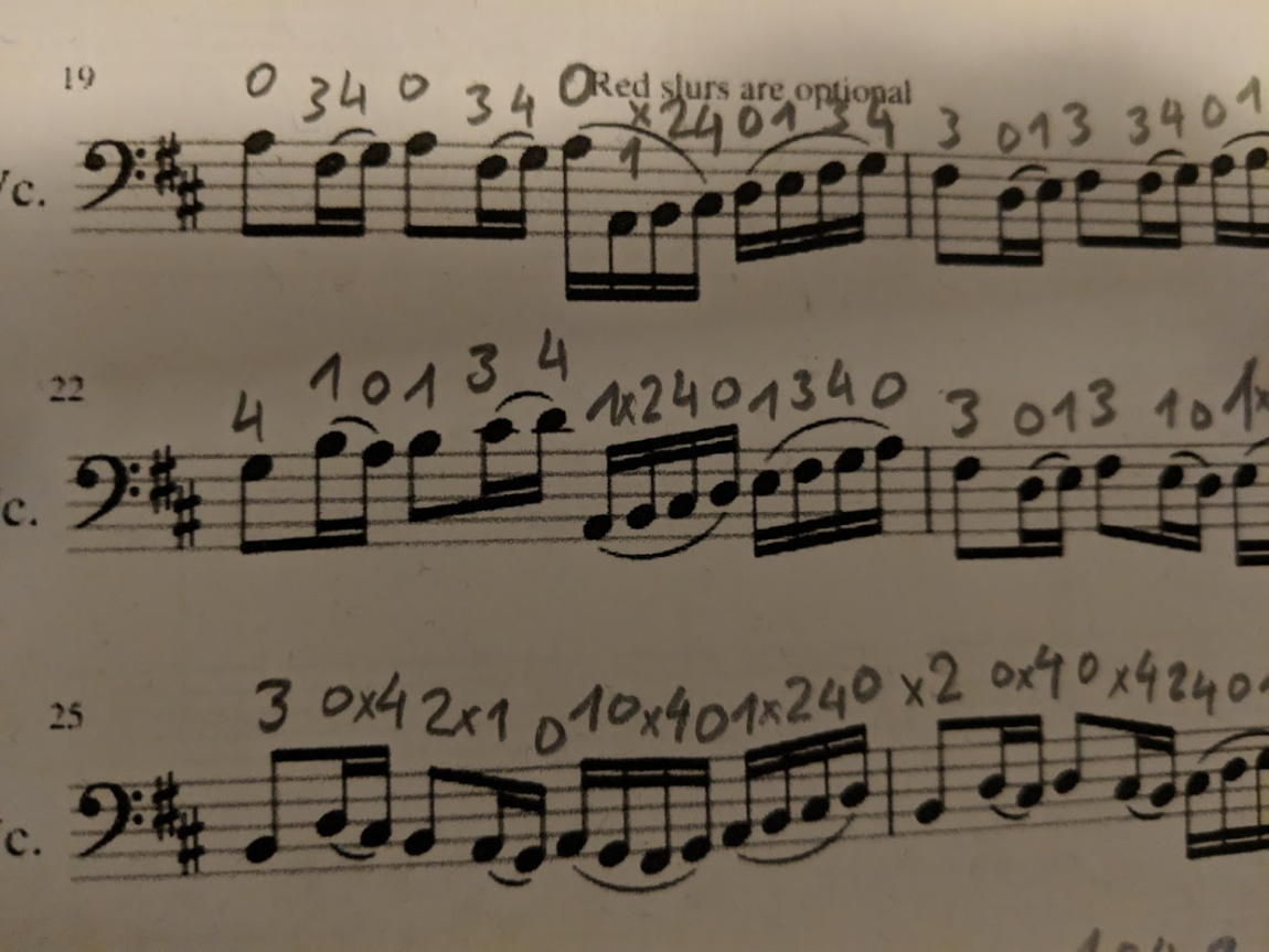 Noten Cello Multiple Sklerose Kognition